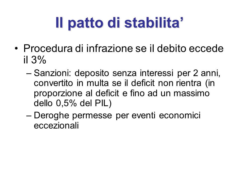 Il patto di stabilita' Procedura di infrazione se il debito eccede il 3%