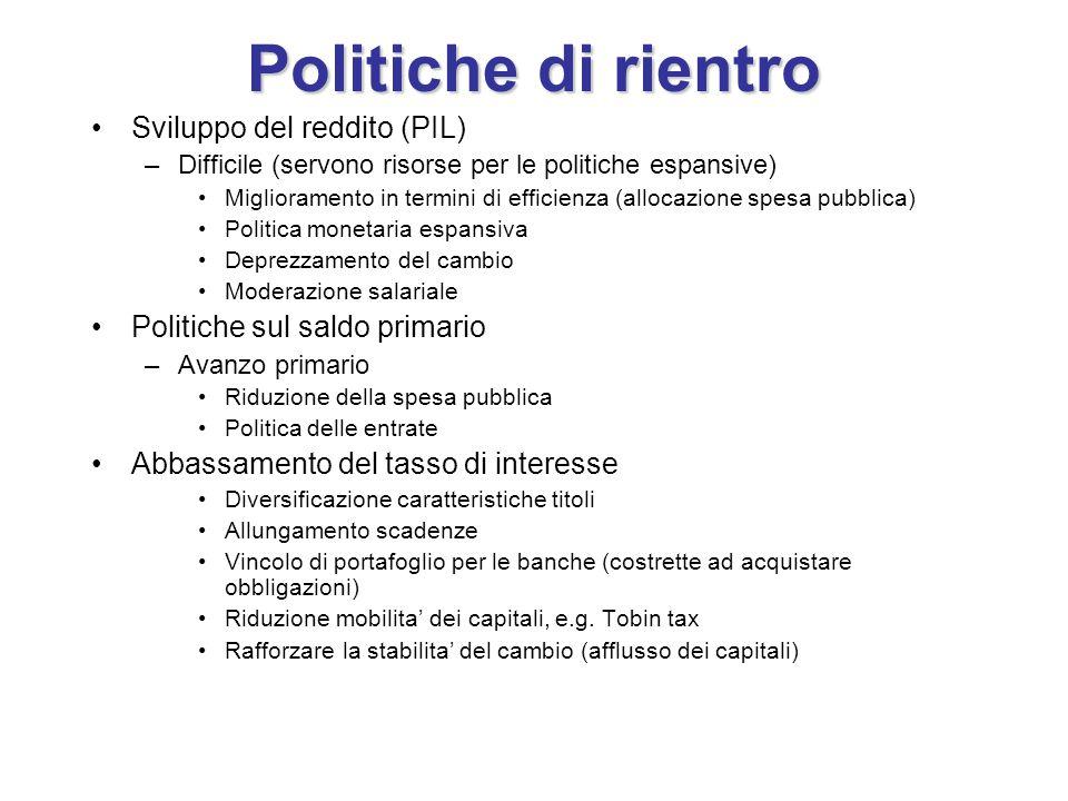 Politiche di rientro Sviluppo del reddito (PIL)