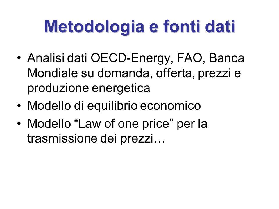 Metodologia e fonti dati