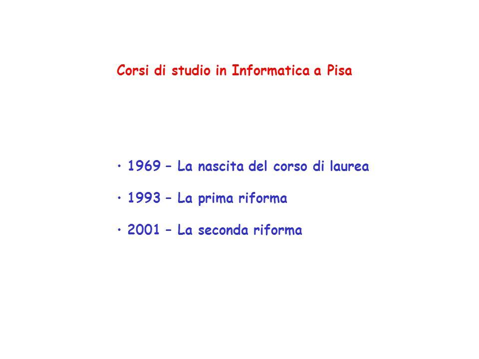 Corsi di studio in Informatica a Pisa