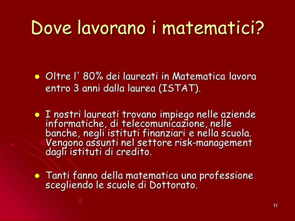 Dove lavorano i matematici