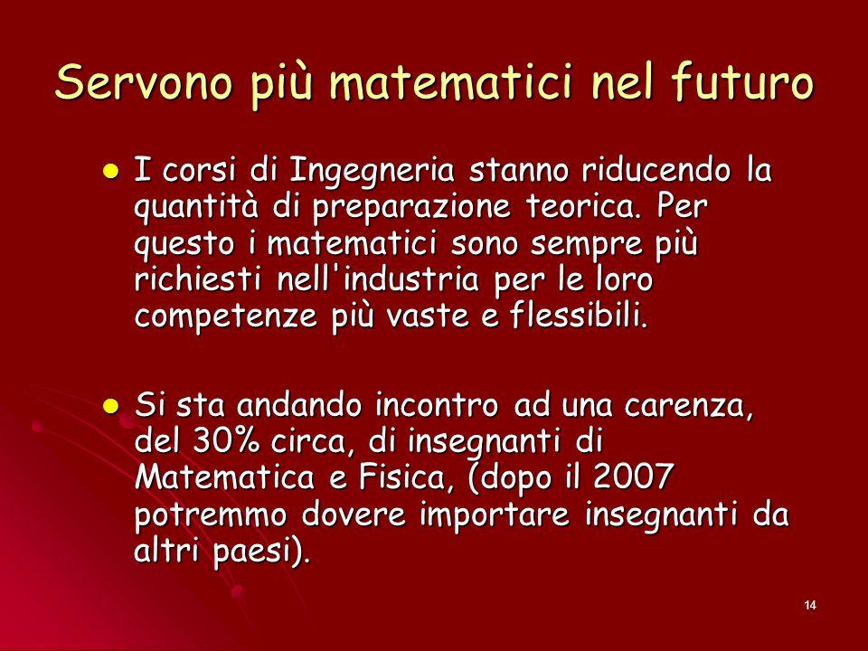 Servono più matematici nel futuro