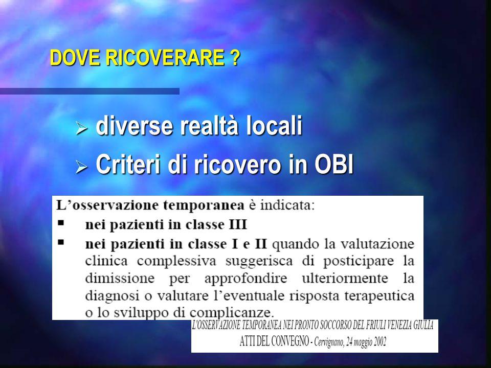 Criteri di ricovero in OBI