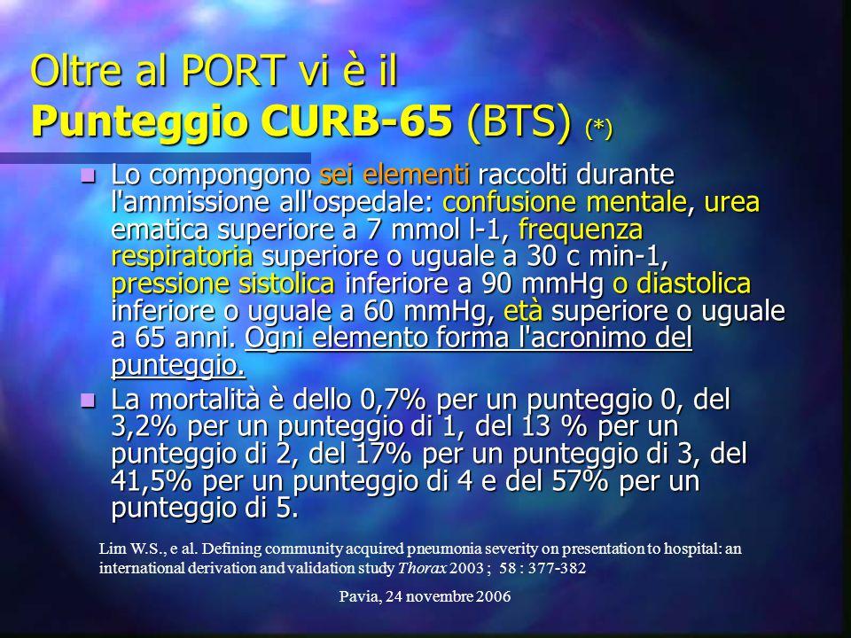Oltre al PORT vi è il Punteggio CURB-65 (BTS) (*)