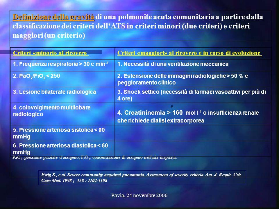 Definizione della gravità di una polmonite acuta comunitaria a partire dalla classificazione dei criteri dell'ATS in criteri minori (due criteri) e criteri maggiori (un criterio)