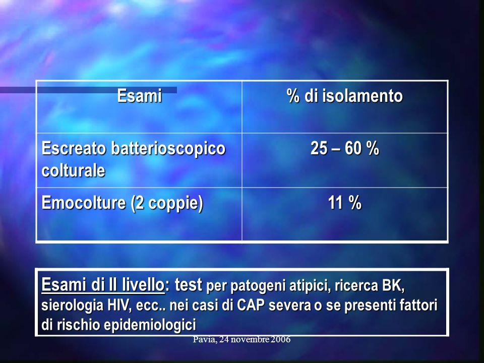 Esami % di isolamento 25 – 60 % 11 %