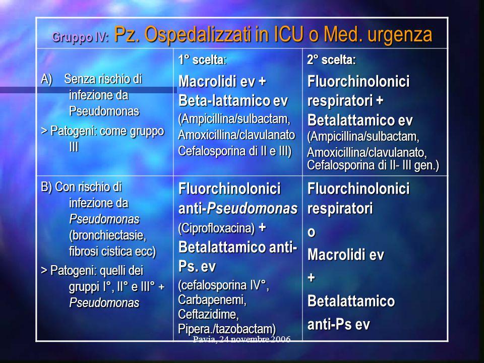 Gruppo IV: Pz. Ospedalizzati in ICU o Med. urgenza
