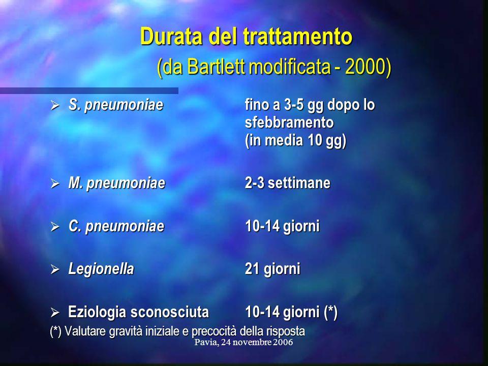Durata del trattamento (da Bartlett modificata - 2000)