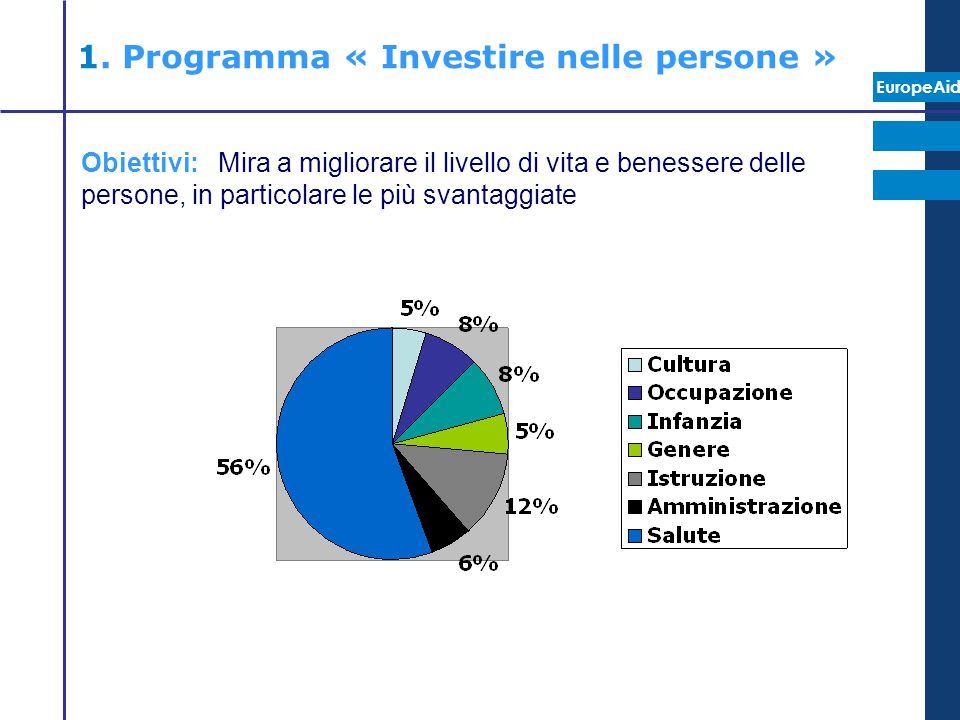 1. Programma « Investire nelle persone »