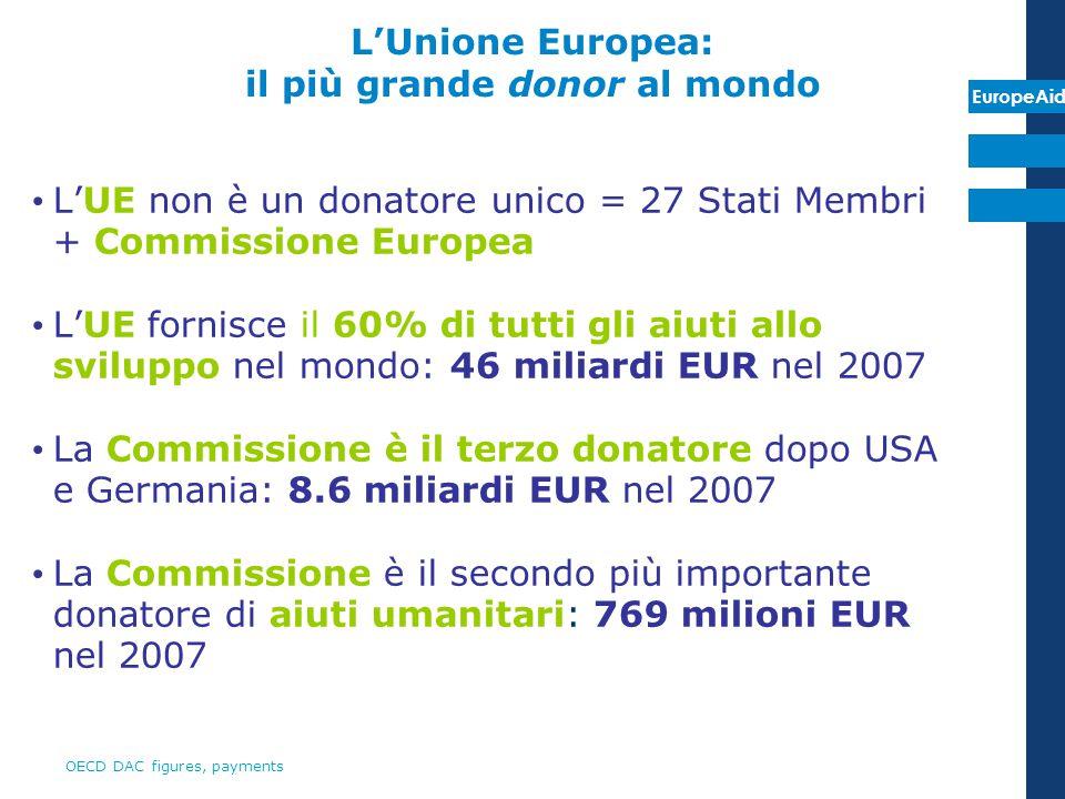 L'Unione Europea: il più grande donor al mondo