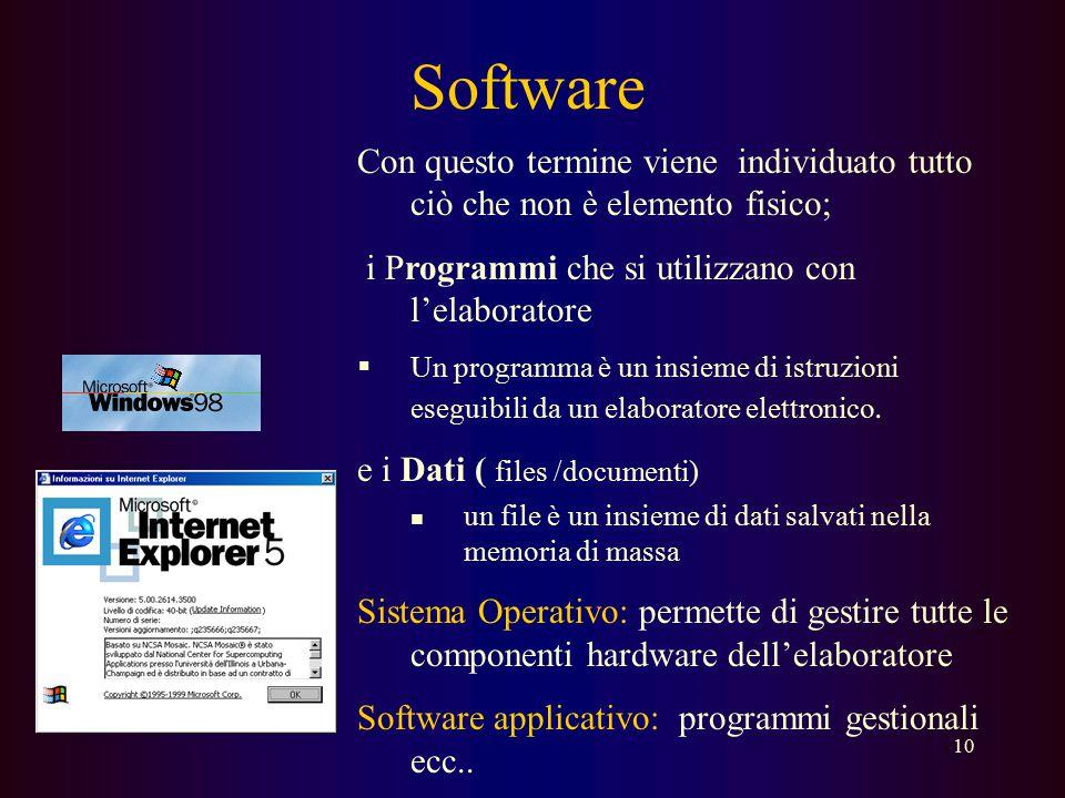 Software Con questo termine viene individuato tutto ciò che non è elemento fisico; i Programmi che si utilizzano con l'elaboratore.