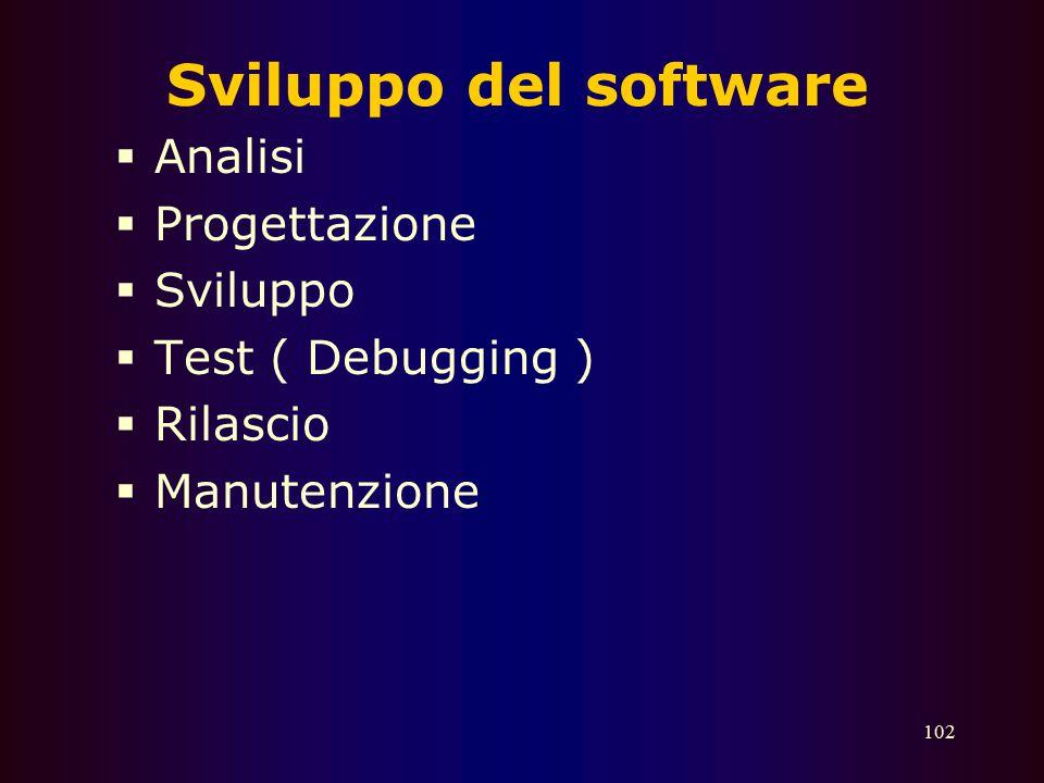 Sviluppo del software Analisi Progettazione Sviluppo