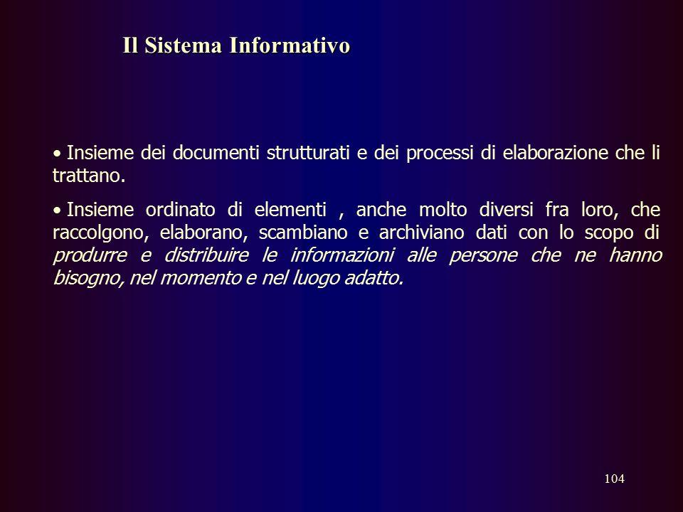 Il Sistema Informativo