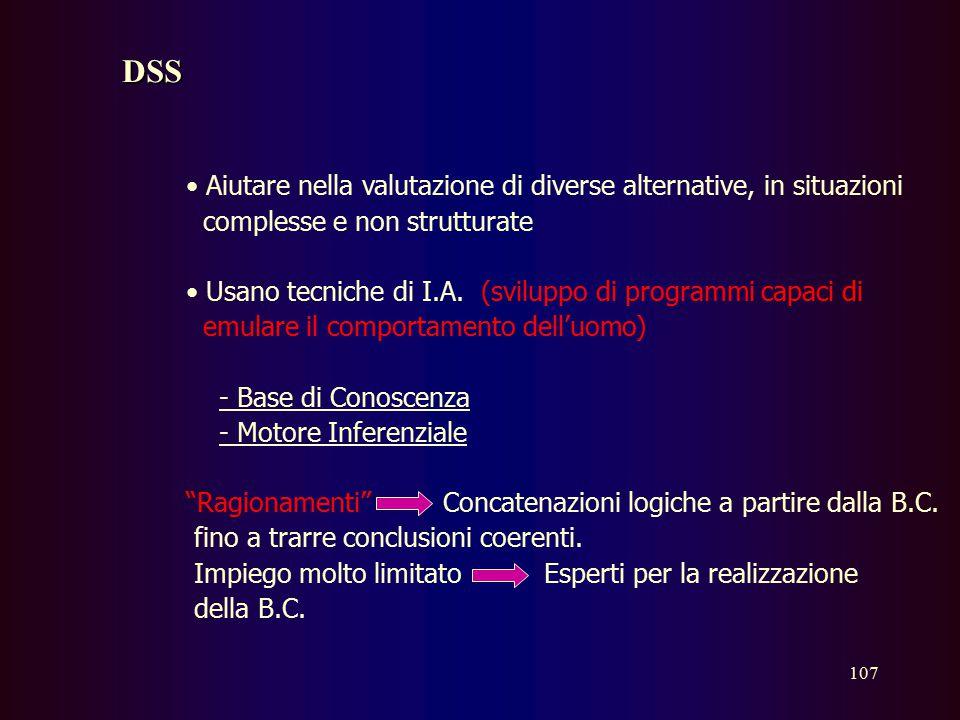 DSS Aiutare nella valutazione di diverse alternative, in situazioni
