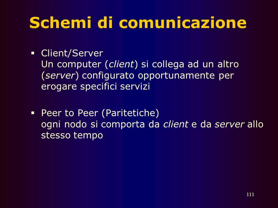 Schemi di comunicazione
