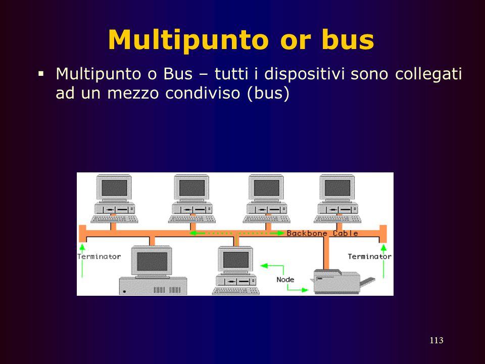 Multipunto or bus Multipunto o Bus – tutti i dispositivi sono collegati ad un mezzo condiviso (bus)