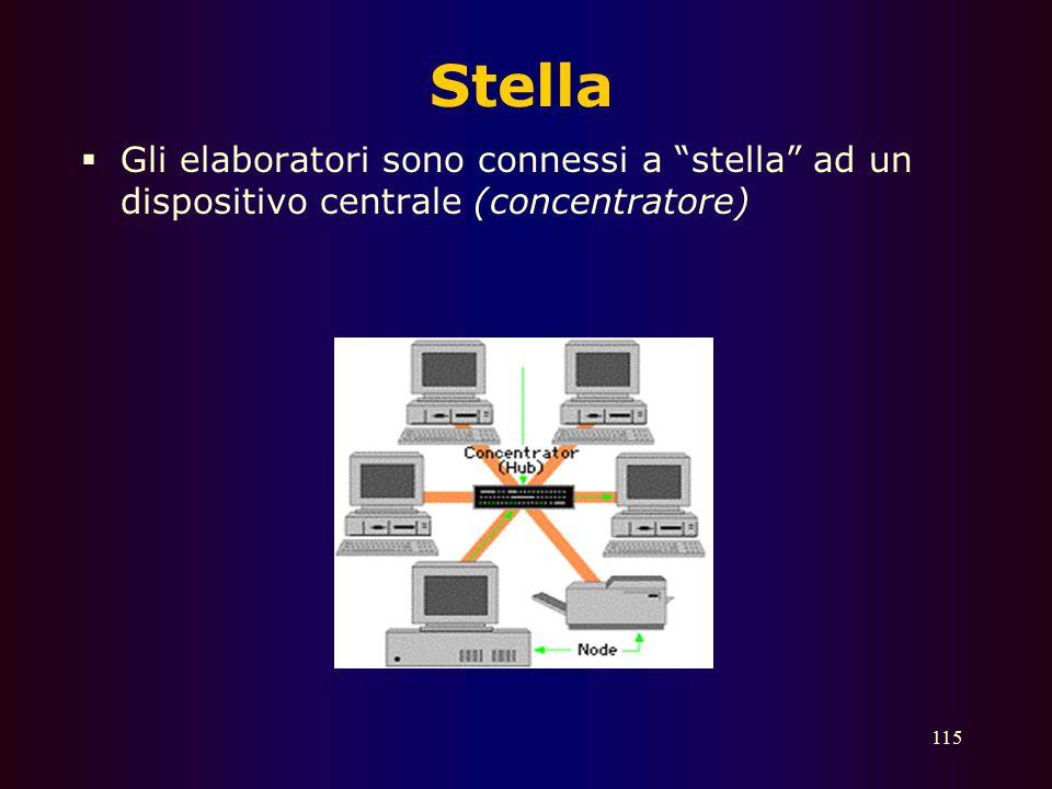Stella Gli elaboratori sono connessi a stella ad un dispositivo centrale (concentratore)