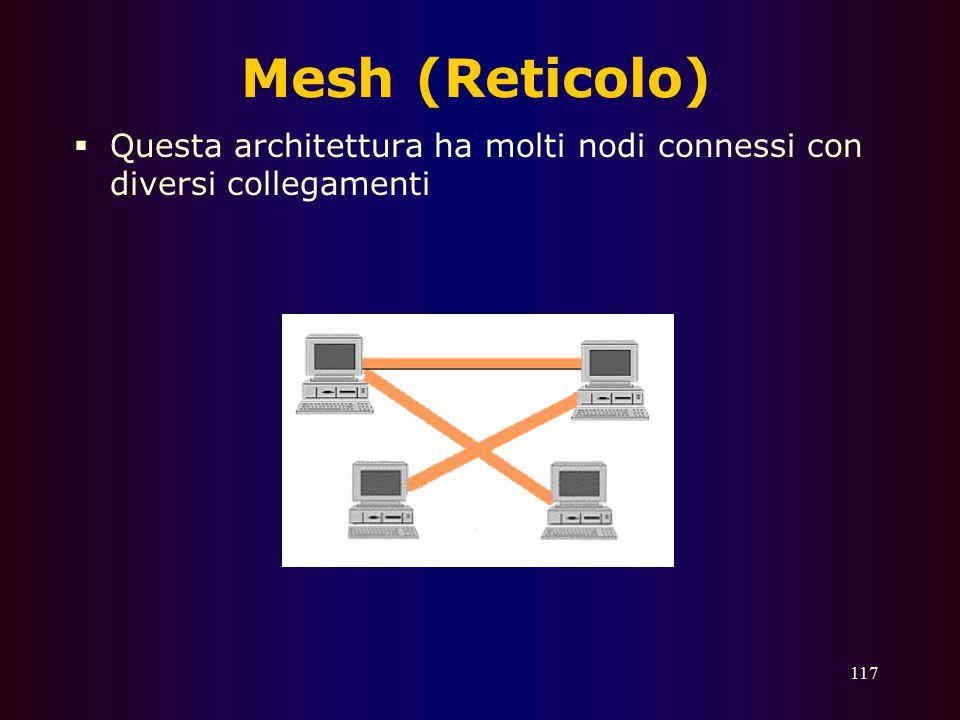 Mesh (Reticolo) Questa architettura ha molti nodi connessi con diversi collegamenti