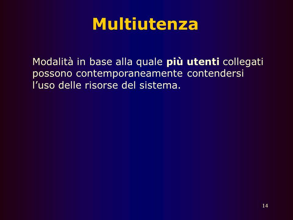 Multiutenza Modalità in base alla quale più utenti collegati possono contemporaneamente contendersi l'uso delle risorse del sistema.