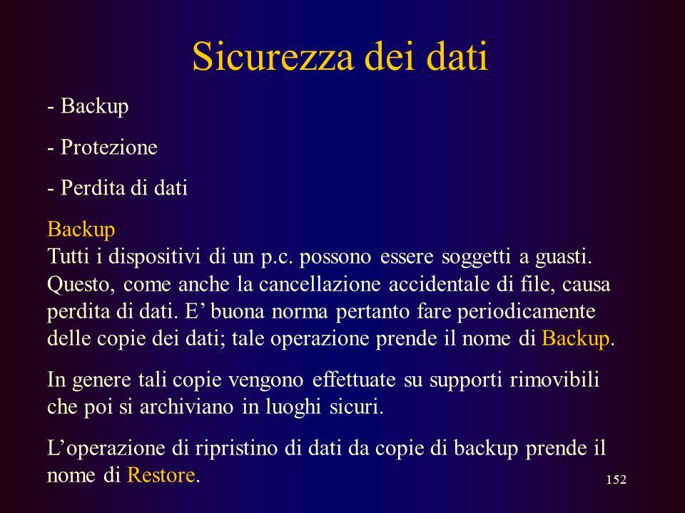 Sicurezza dei dati - Backup - Protezione - Perdita di dati