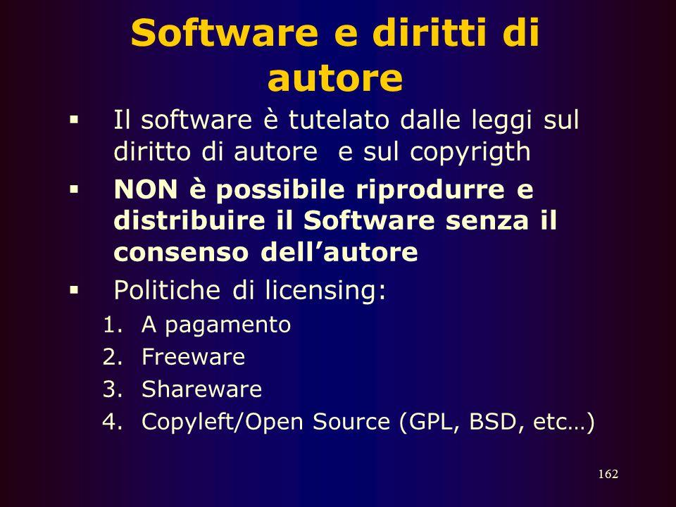 Software e diritti di autore