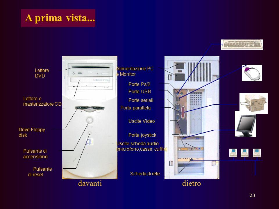 A prima vista... davanti dietro Alimentazione PC e Monitor Lettore DVD