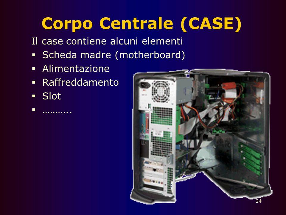 Corpo Centrale (CASE) Il case contiene alcuni elementi