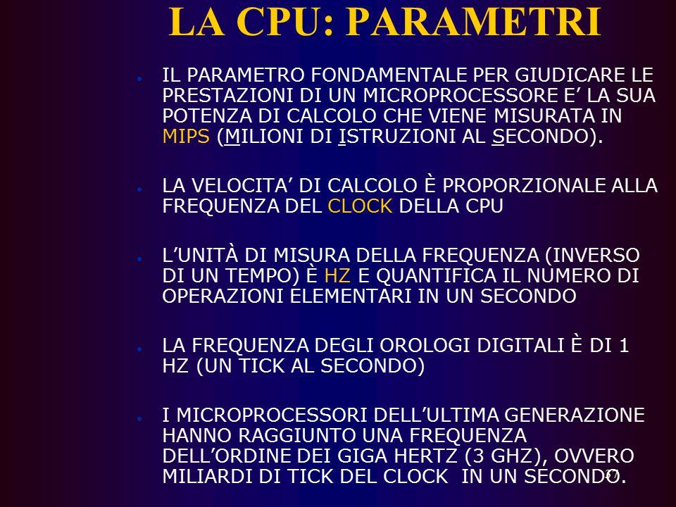 LA CPU: PARAMETRI