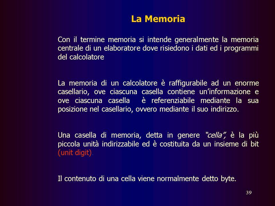 La Memoria Con il termine memoria si intende generalmente la memoria centrale di un elaboratore dove risiedono i dati ed i programmi del calcolatore.