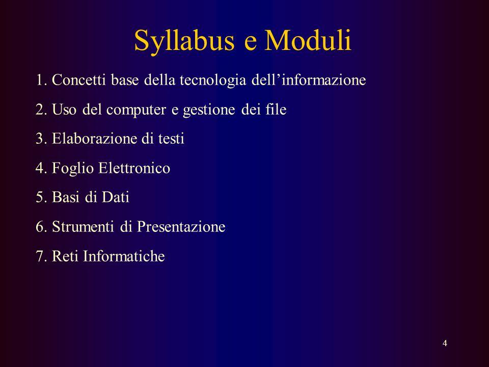 Syllabus e Moduli 1. Concetti base della tecnologia dell'informazione