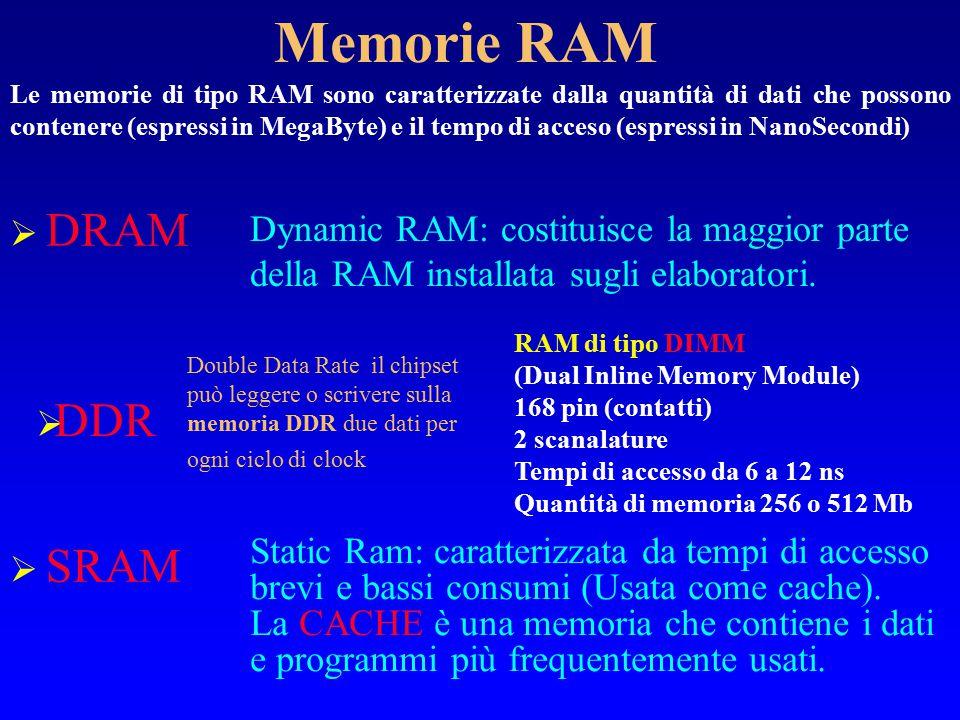 Memorie RAM DRAM DDR SRAM
