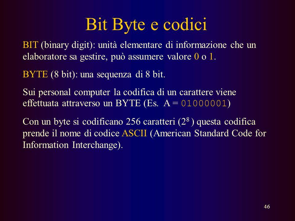 Bit Byte e codici BIT (binary digit): unità elementare di informazione che un elaboratore sa gestire, può assumere valore 0 o 1.