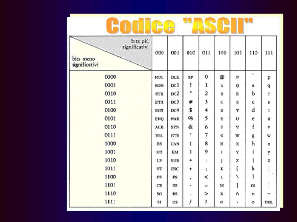 Codice ASCII