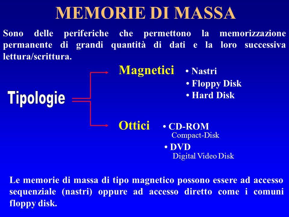 MEMORIE DI MASSA Magnetici • Nastri Ottici • CD-ROM