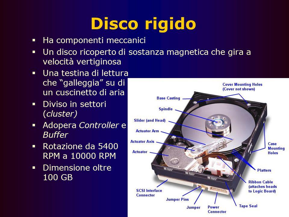 Disco rigido Ha componenti meccanici
