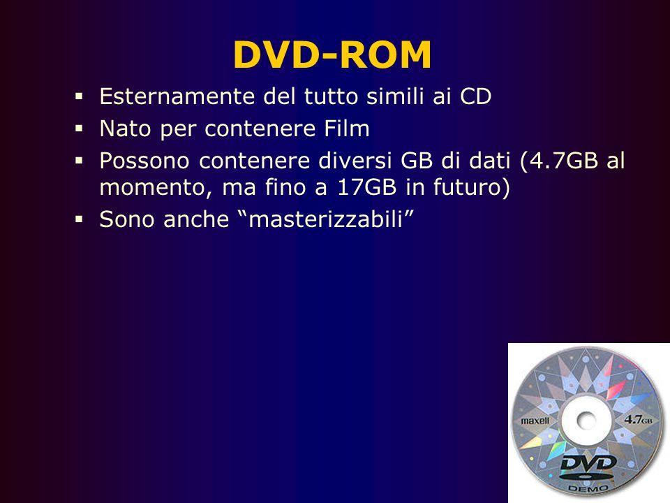 DVD-ROM Esternamente del tutto simili ai CD Nato per contenere Film