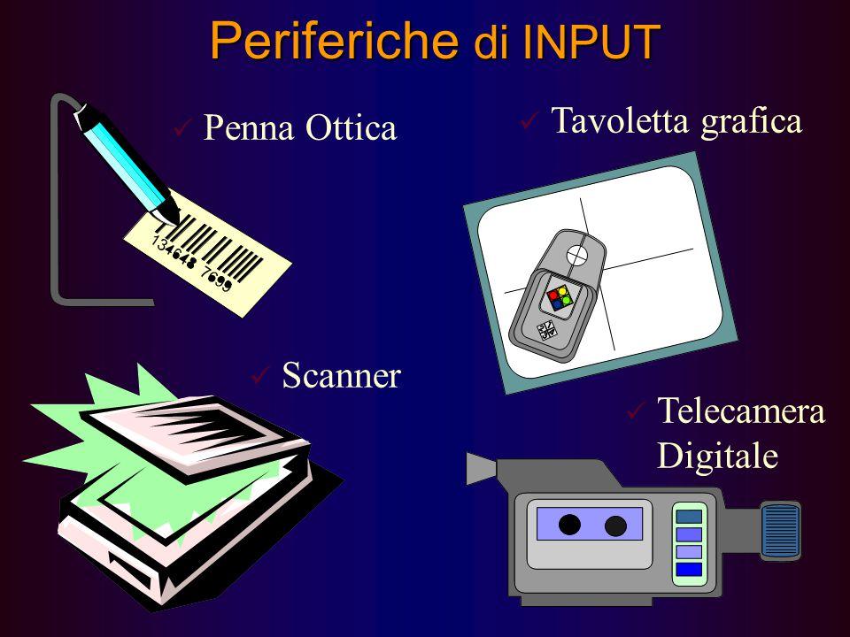Periferiche di INPUT Tavoletta grafica Penna Ottica Scanner