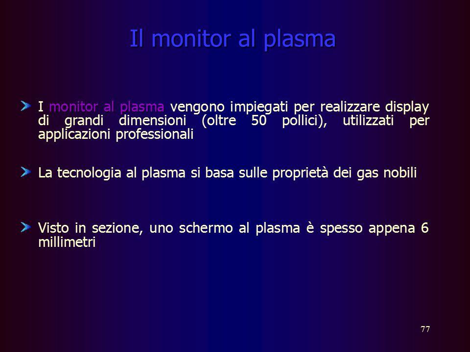 Il monitor al plasma
