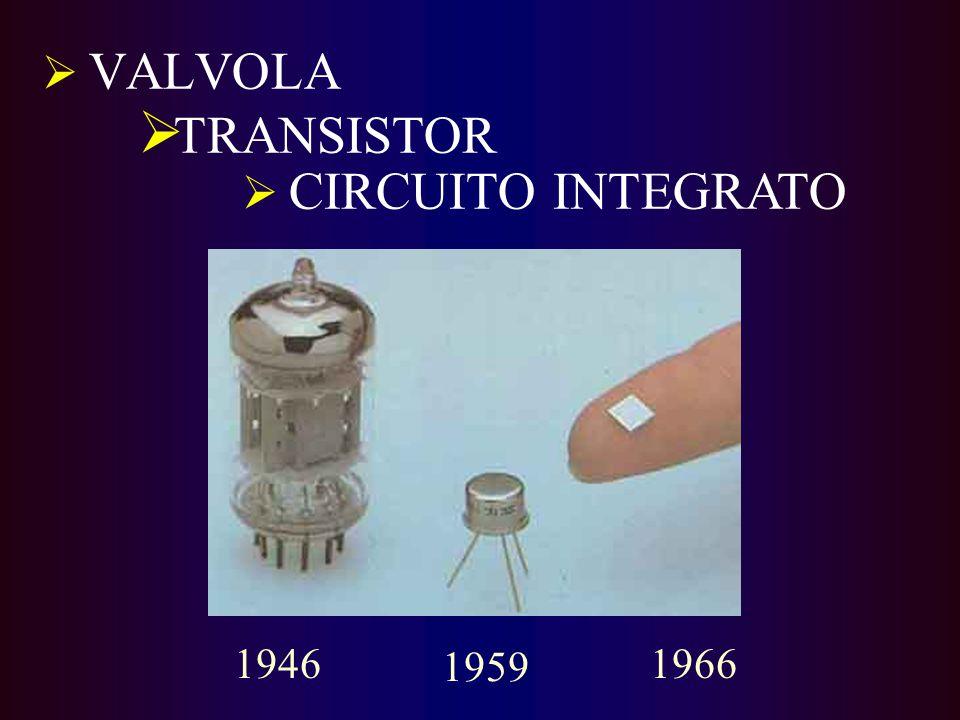 VALVOLA TRANSISTOR CIRCUITO INTEGRATO 1946 1959 1966