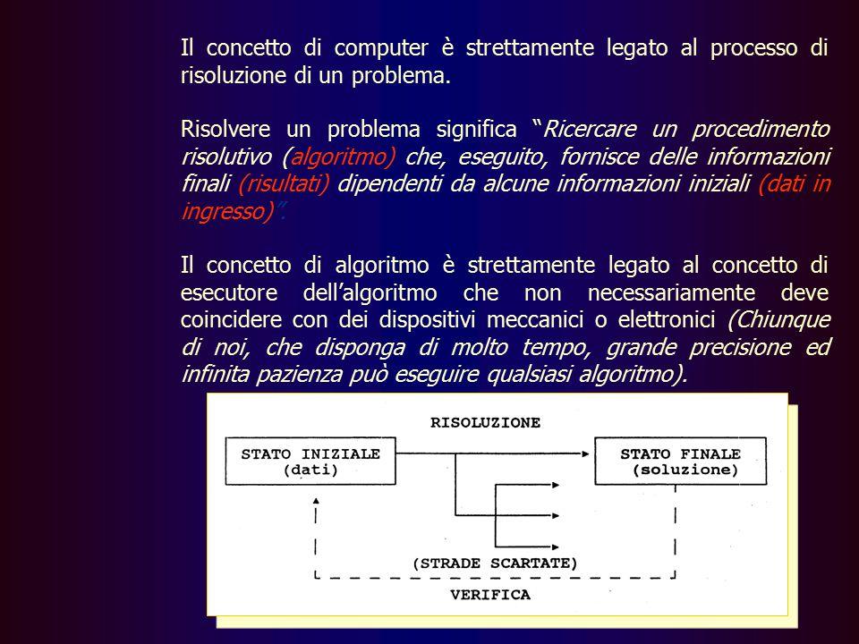 Il concetto di computer è strettamente legato al processo di risoluzione di un problema.