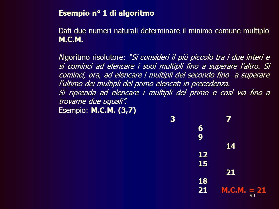 Esempio n° 1 di algoritmo