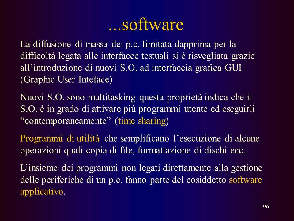 ...software
