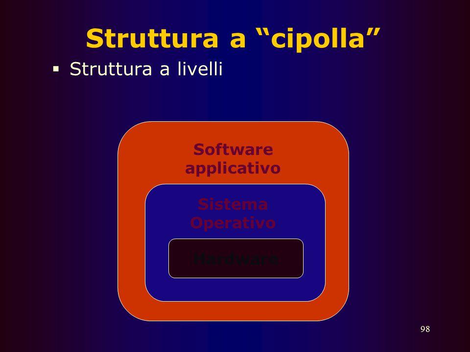 Struttura a cipolla Struttura a livelli Software applicativo