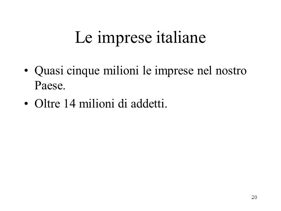 Le imprese italiane Quasi cinque milioni le imprese nel nostro Paese.