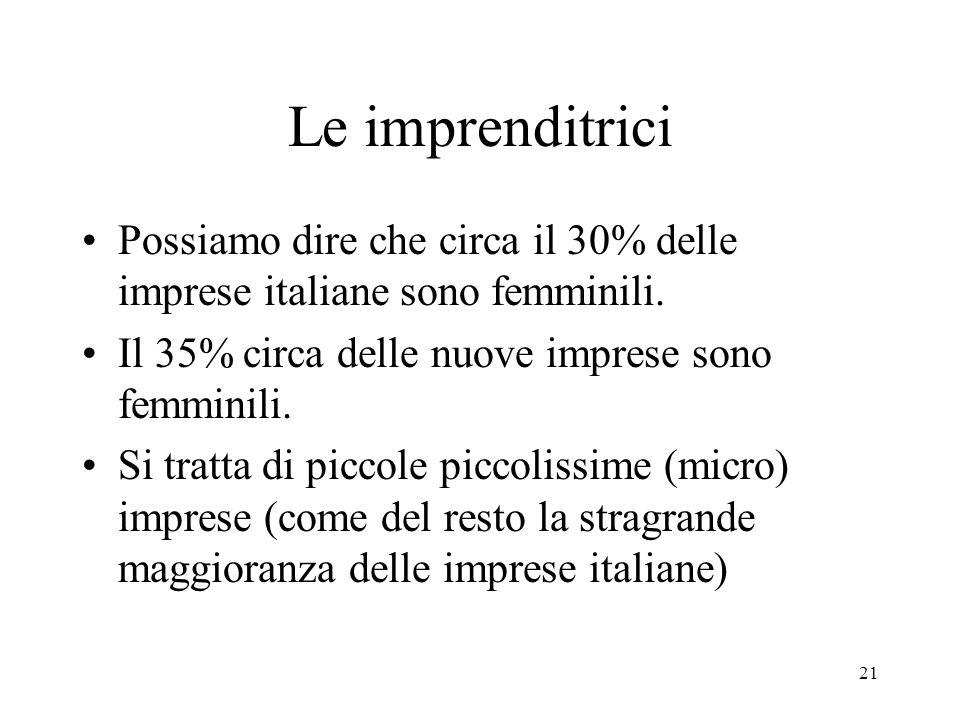 Le imprenditrici Possiamo dire che circa il 30% delle imprese italiane sono femminili. Il 35% circa delle nuove imprese sono femminili.