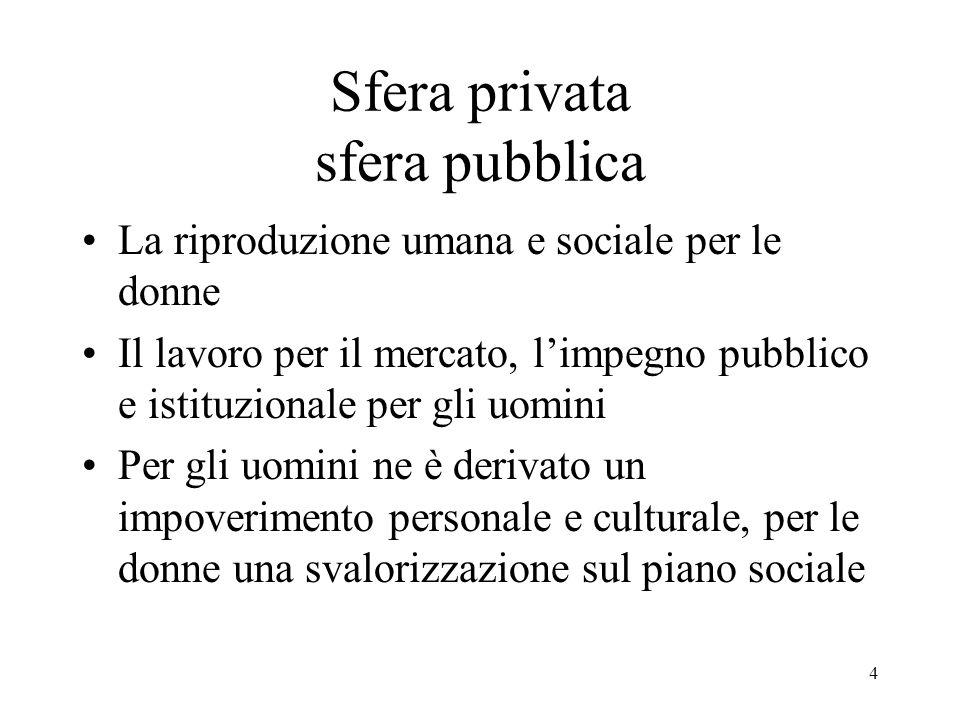 Sfera privata sfera pubblica