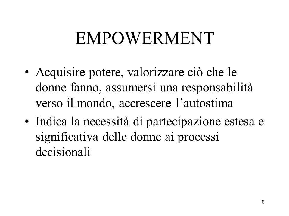 EMPOWERMENT Acquisire potere, valorizzare ciò che le donne fanno, assumersi una responsabilità verso il mondo, accrescere l'autostima.