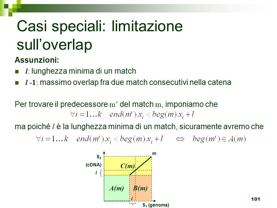 Casi speciali: limitazione sull'overlap