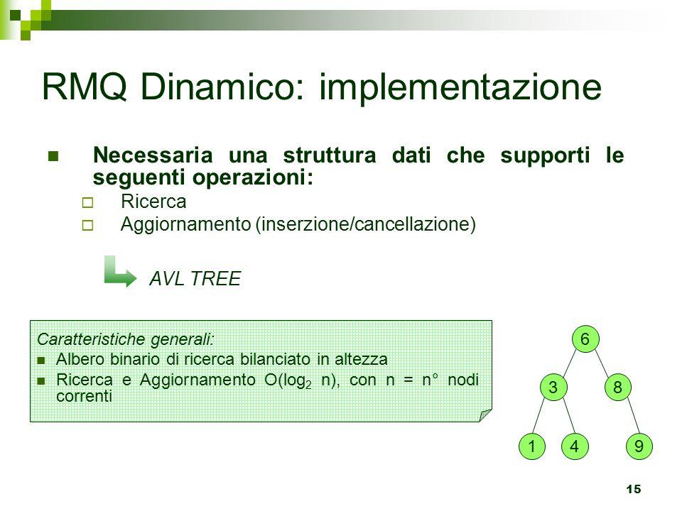 RMQ Dinamico: implementazione