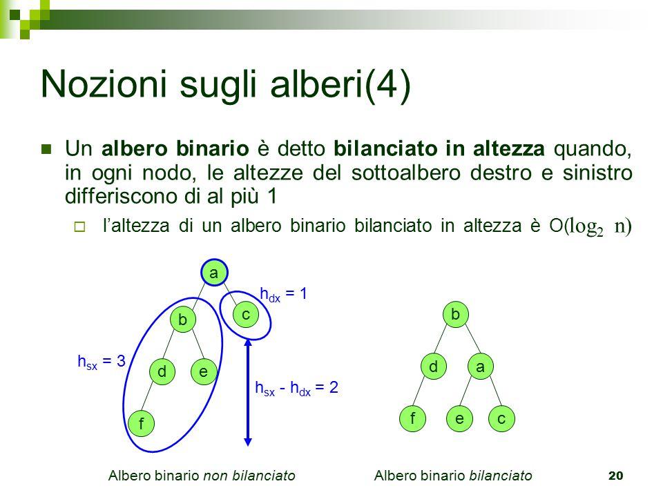 Nozioni sugli alberi(4)